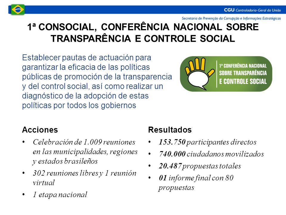 1ª CONSOCIAL, CONFERÊNCIA NACIONAL SOBRE TRANSPARÊNCIA E CONTROLE SOCIAL Establecer pautas de actuación para garantizar la eficacia de las políticas p