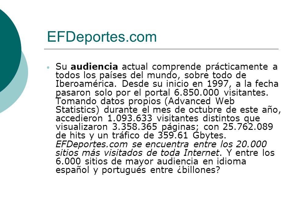 EFDeportes.com Su audiencia actual comprende prácticamente a todos los países del mundo, sobre todo de Iberoamérica. Desde su inicio en 1997, a la fec