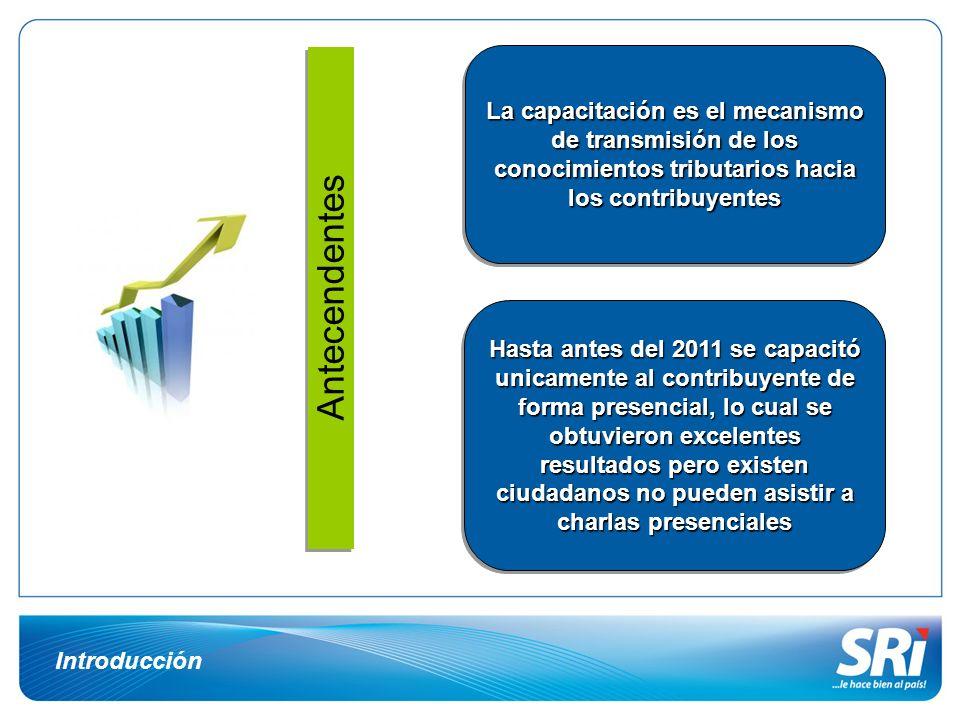 Pasaporte Virtual Programas ejecutados En el 2011 el SRI realiza el lanzamiento de la nueva metodología de enseñanza denominada Pasaporte Tributario Virtual El nombre de Pasaporte Tributario nace con la finalidad de que el contribuyente tenga una acreditación de enseñanza - aprendizaje tributario