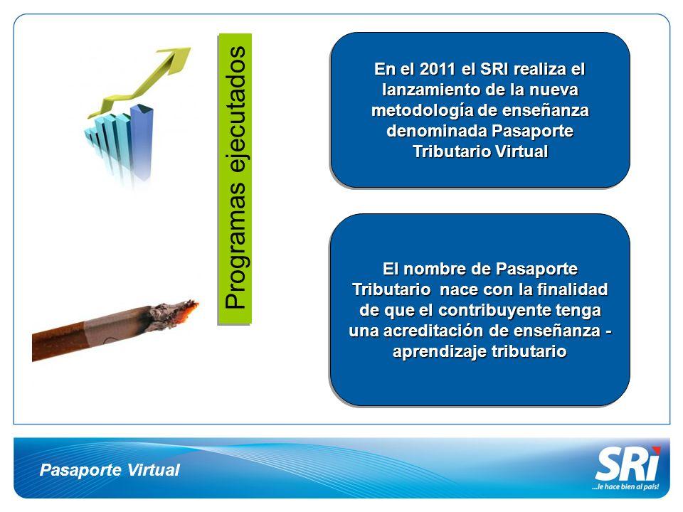 Pasaporte Virtual Programas ejecutados En el 2011 el SRI realiza el lanzamiento de la nueva metodología de enseñanza denominada Pasaporte Tributario V
