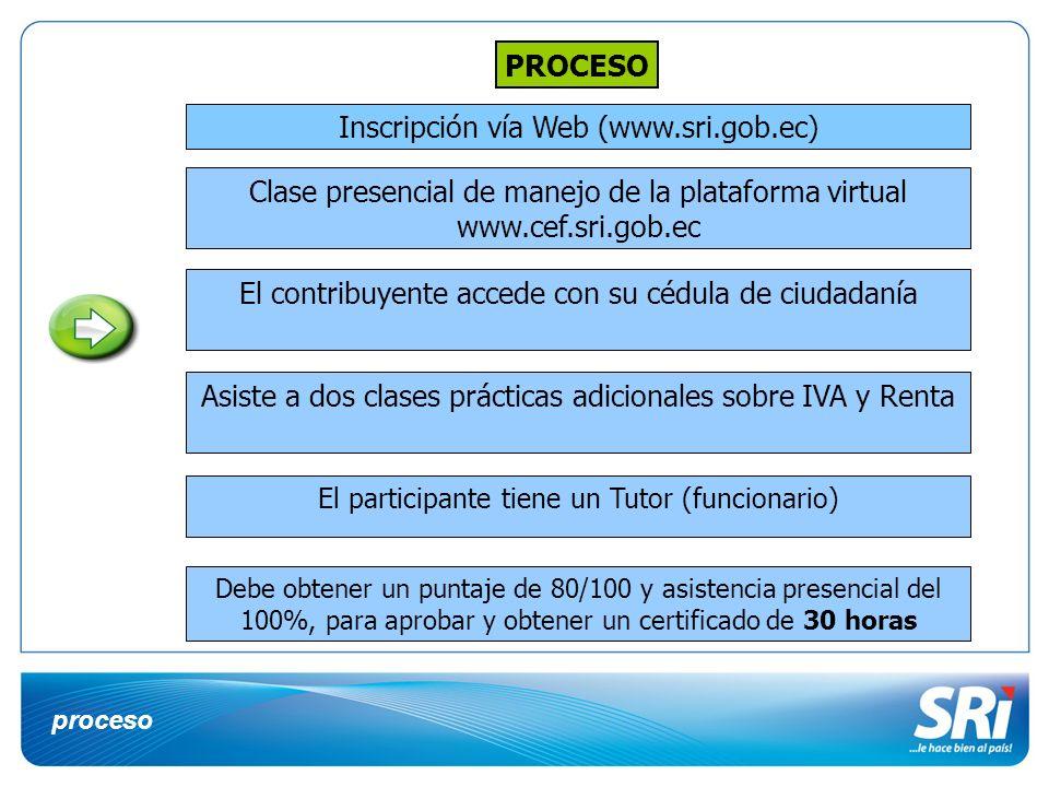 proceso Inscripción vía Web (www.sri.gob.ec) Clase presencial de manejo de la plataforma virtual www.cef.sri.gob.ec El contribuyente accede con su céd