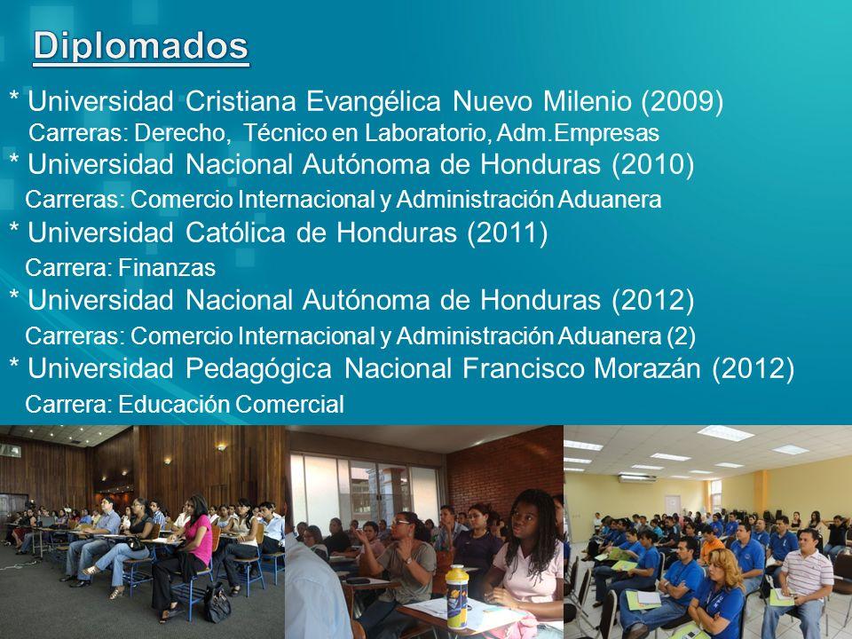 * Universidad Cristiana Evangélica Nuevo Milenio (2009) Carreras: Derecho, Técnico en Laboratorio, Adm.Empresas * Universidad Nacional Autónoma de Hon