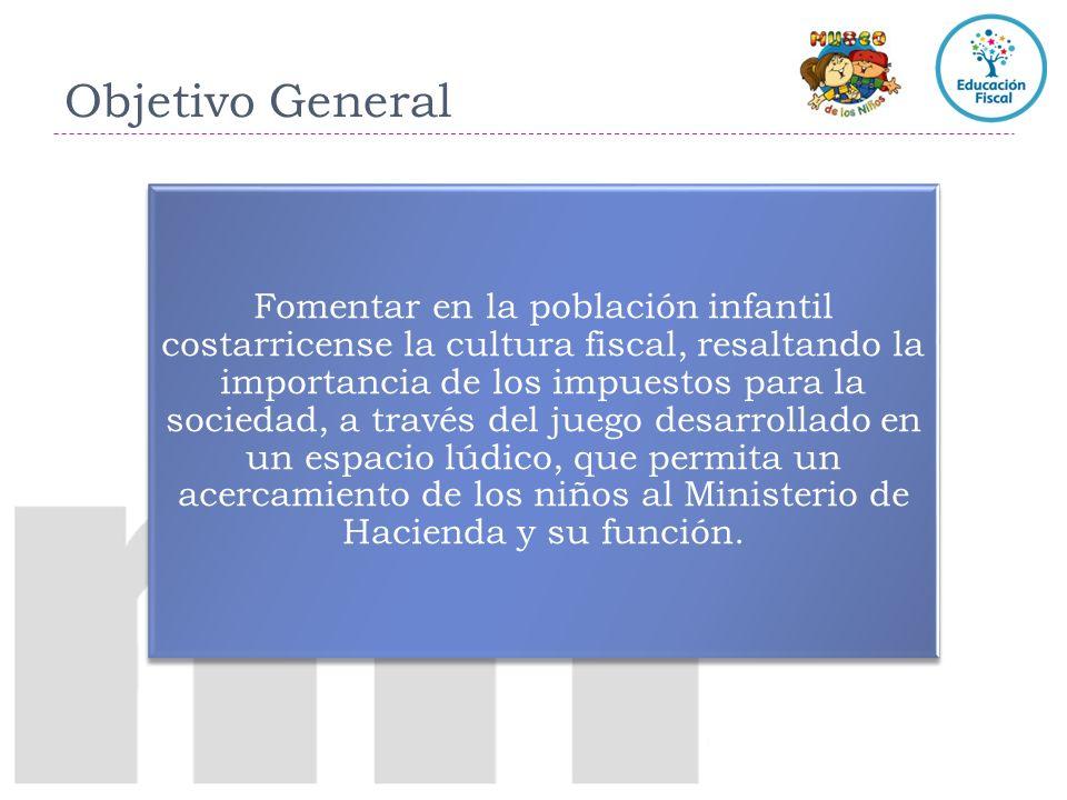 Objetivo General Fomentar en la población infantil costarricense la cultura fiscal, resaltando la importancia de los impuestos para la sociedad, a tra