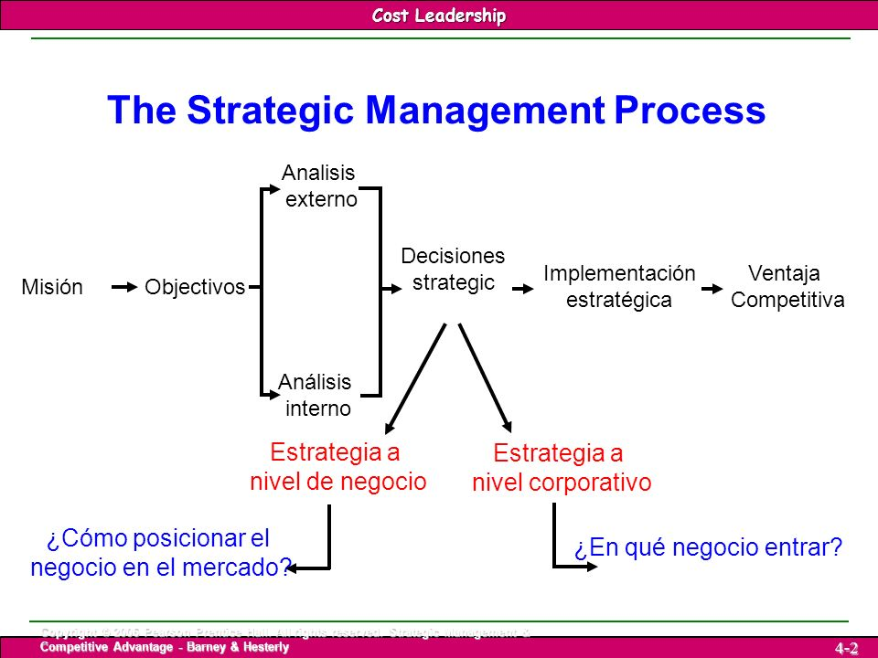 Cost Leadership 13 Cost Leadership Copyright © 2006 Pearson Prentice Hall.