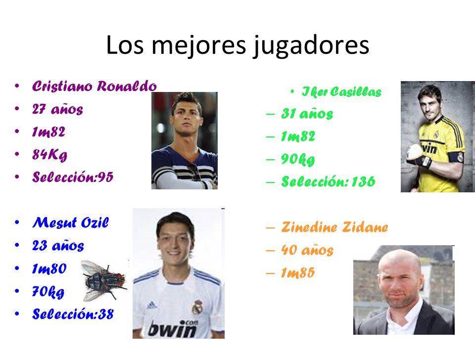 Los mejores jugadores Iker Casillas – 31 años – 1m82 – 90kg – Selección: 136 – Zinedine Zidane – 40 años – 1m85 Cristiano Ronaldo 27 años 1m82 84Kg Se