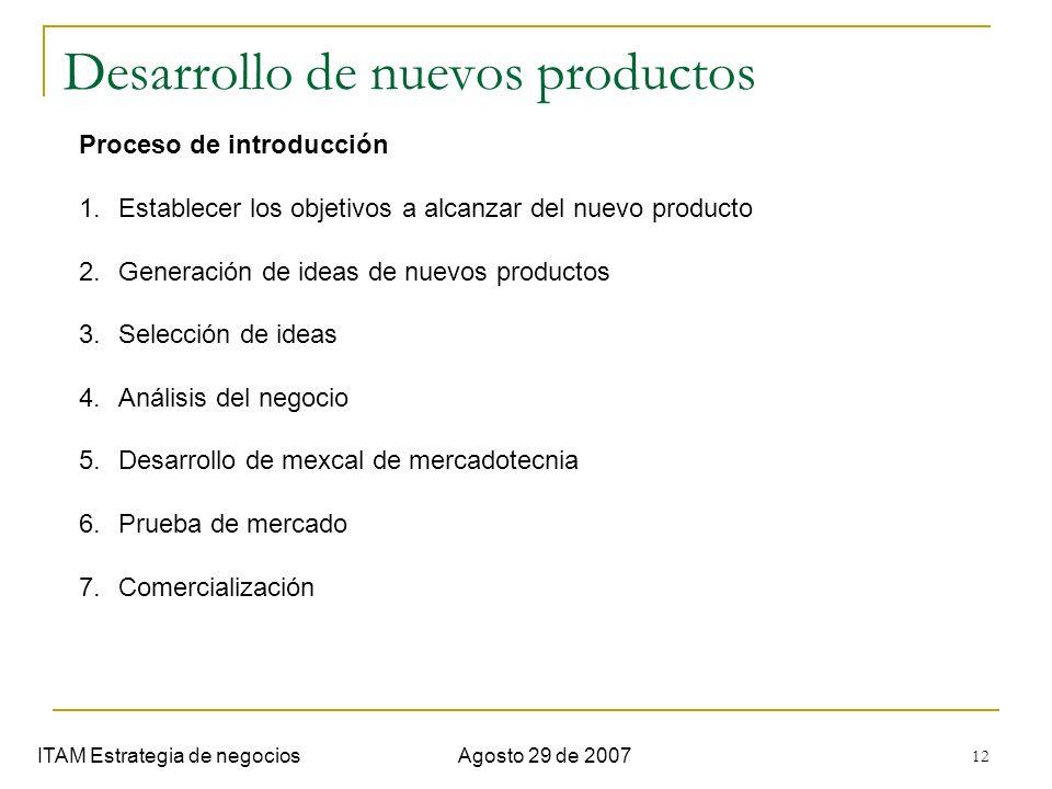 12 Desarrollo de nuevos productos ITAM Estrategia de negociosAgosto 29 de 2007 Proceso de introducción 1.Establecer los objetivos a alcanzar del nuevo