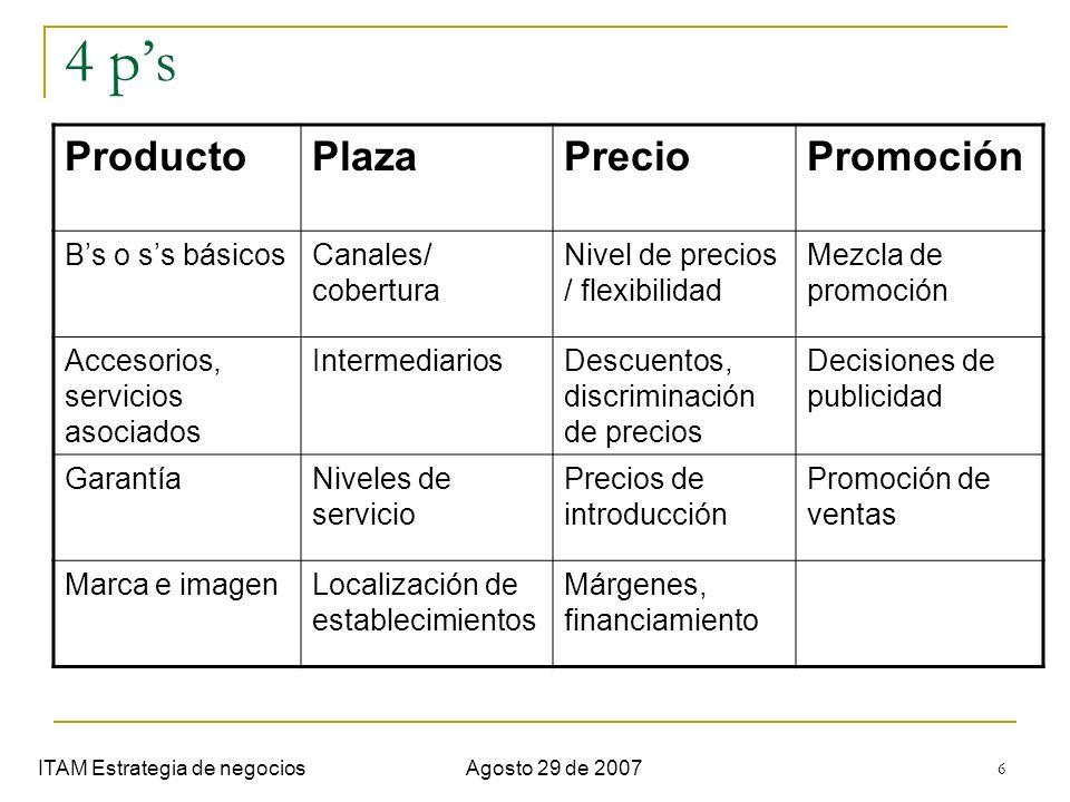 6 4 ps ITAM Estrategia de negociosAgosto 29 de 2007 ProductoPlazaPrecioPromoción Bs o ss básicosCanales/ cobertura Nivel de precios / flexibilidad Mez