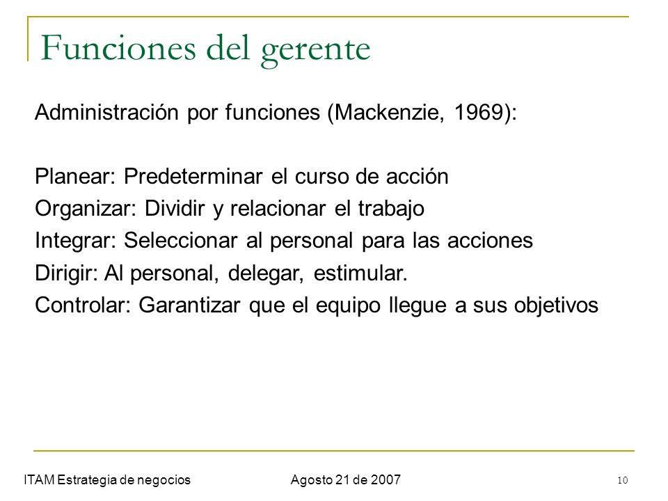 10 Funciones del gerente ITAM Estrategia de negociosAgosto 21 de 2007 Administración por funciones (Mackenzie, 1969): Planear: Predeterminar el curso