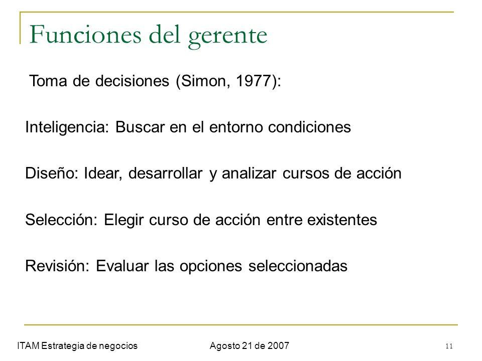11 Funciones del gerente ITAM Estrategia de negociosAgosto 21 de 2007 Toma de decisiones (Simon, 1977): Inteligencia: Buscar en el entorno condiciones