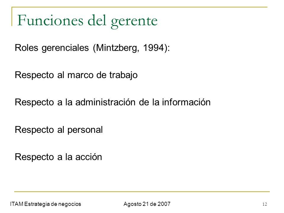 12 Funciones del gerente ITAM Estrategia de negociosAgosto 21 de 2007 Roles gerenciales (Mintzberg, 1994): Respecto al marco de trabajo Respecto a la