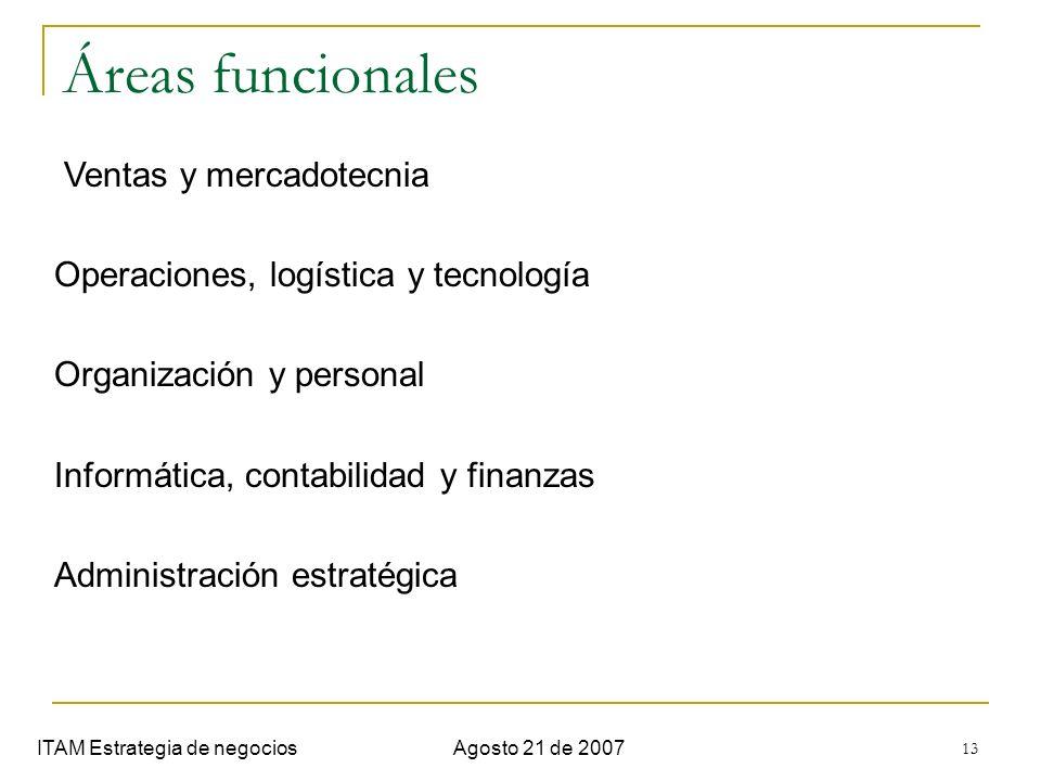 13 Áreas funcionales ITAM Estrategia de negociosAgosto 21 de 2007 Ventas y mercadotecnia Operaciones, logística y tecnología Organización y personal I