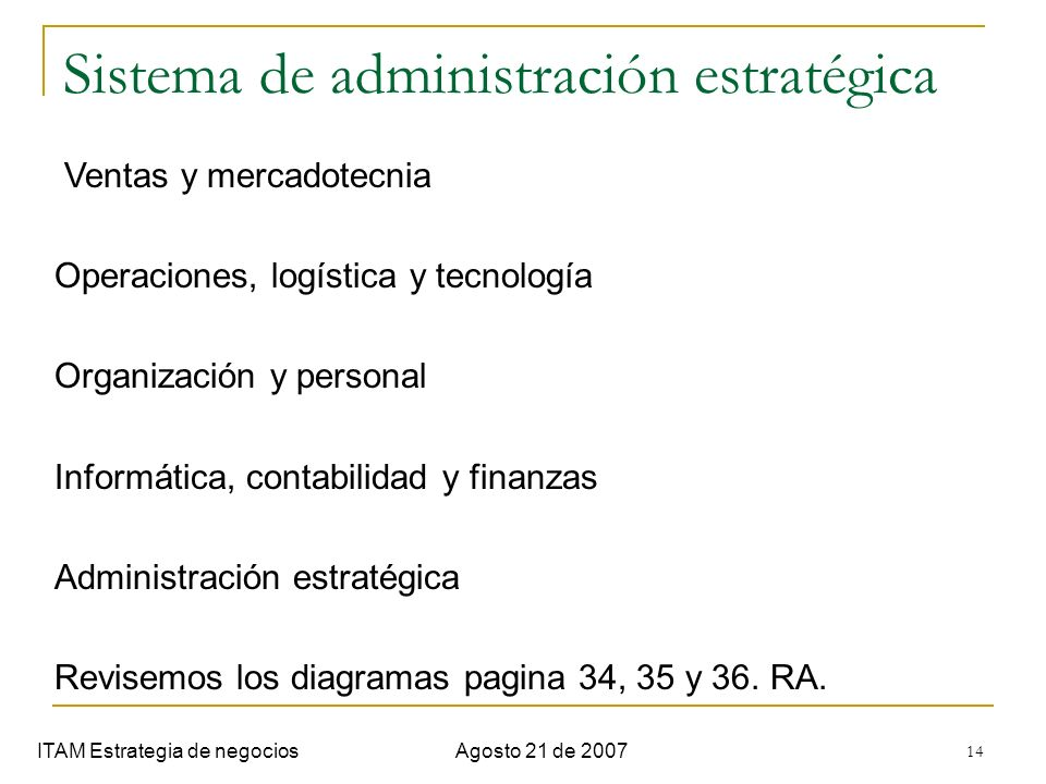 14 Sistema de administración estratégica ITAM Estrategia de negociosAgosto 21 de 2007 Ventas y mercadotecnia Operaciones, logística y tecnología Organ