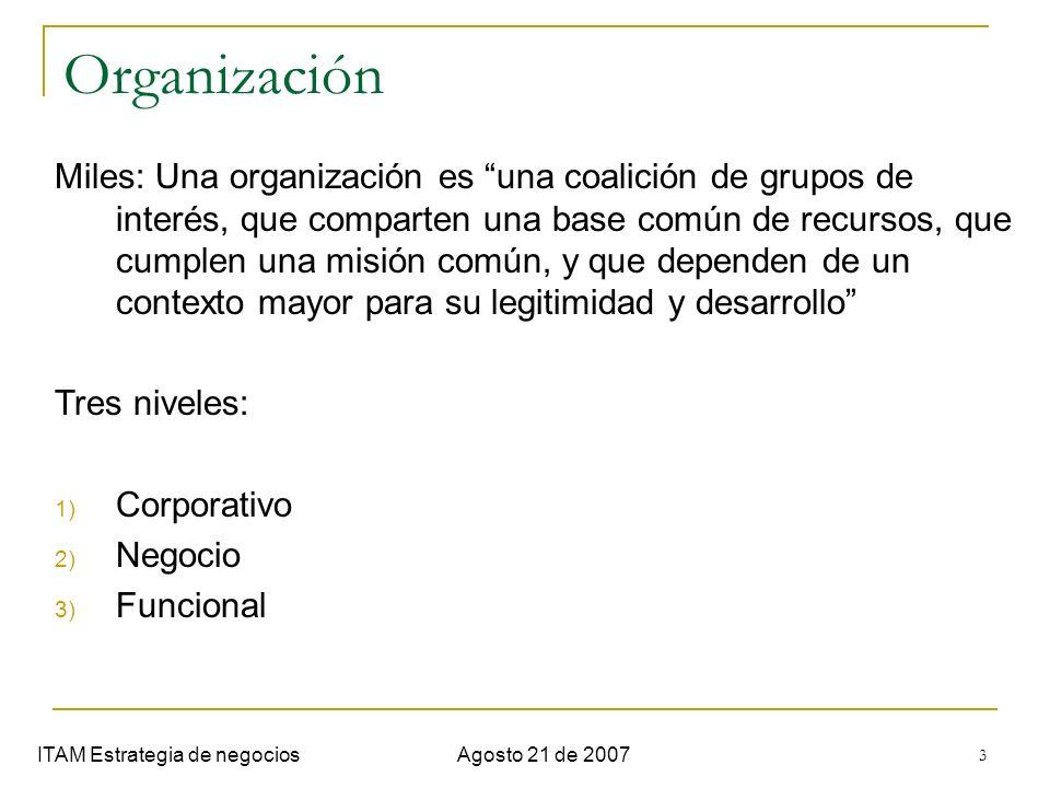 3 Organización ITAM Estrategia de negociosAgosto 21 de 2007 Miles: Una organización es una coalición de grupos de interés, que comparten una base comú