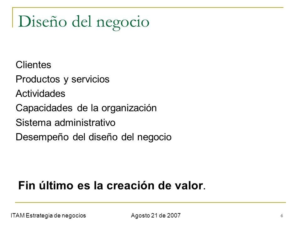 6 Diseño del negocio ITAM Estrategia de negociosAgosto 21 de 2007 Clientes Productos y servicios Actividades Capacidades de la organización Sistema ad