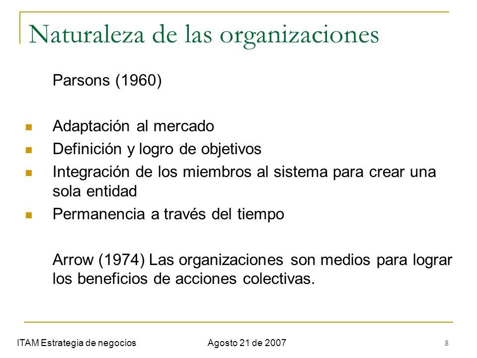 8 Naturaleza de las organizaciones ITAM Estrategia de negociosAgosto 21 de 2007 Parsons (1960) Adaptación al mercado Definición y logro de objetivos I