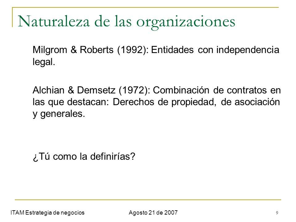9 Naturaleza de las organizaciones ITAM Estrategia de negociosAgosto 21 de 2007 Milgrom & Roberts (1992): Entidades con independencia legal. Alchian &
