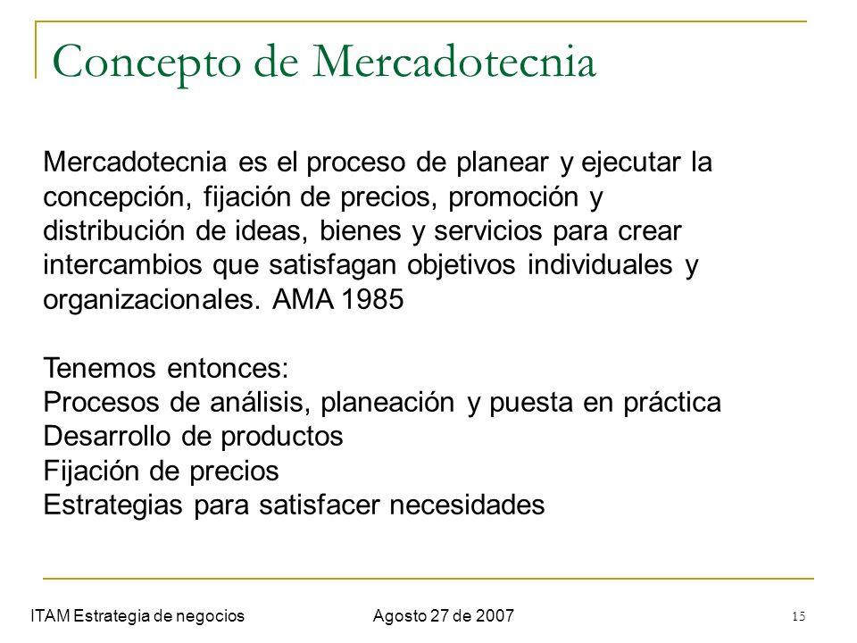 15 Concepto de Mercadotecnia ITAM Estrategia de negociosAgosto 27 de 2007 Mercadotecnia es el proceso de planear y ejecutar la concepción, fijación de