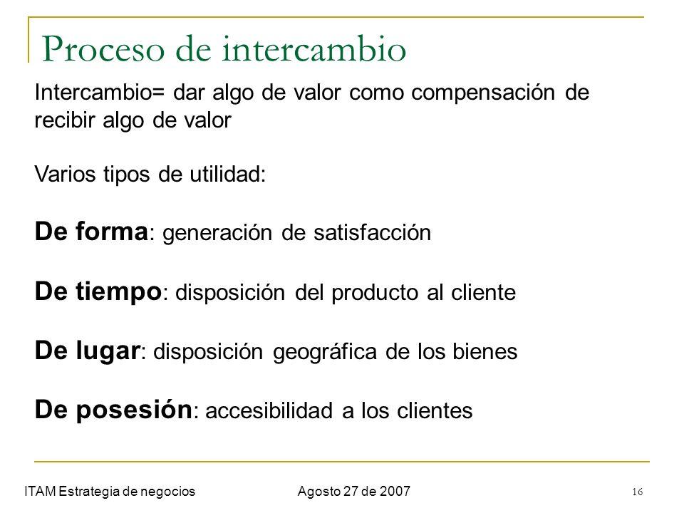16 Proceso de intercambio ITAM Estrategia de negociosAgosto 27 de 2007 Intercambio= dar algo de valor como compensación de recibir algo de valor Vario