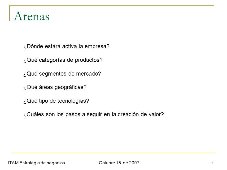 4 Arenas ITAM Estrategia de negociosOctubre 15 de 2007 ¿Dónde estará activa la empresa? ¿Qué categorías de productos? ¿Qué segmentos de mercado? ¿Qué