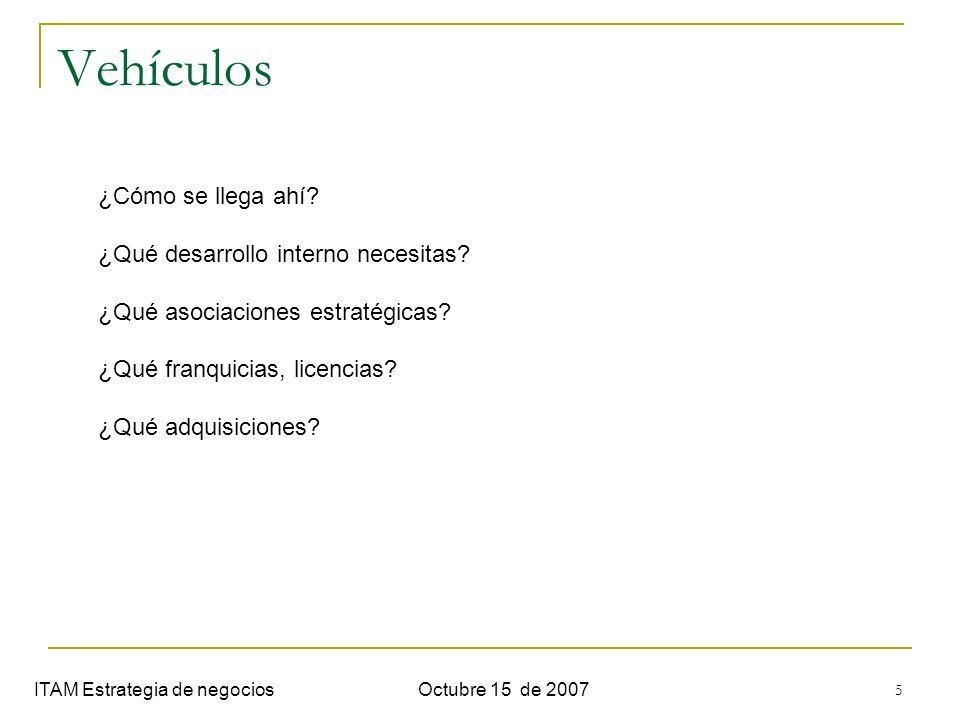 5 Vehículos ITAM Estrategia de negociosOctubre 15 de 2007 ¿Cómo se llega ahí? ¿Qué desarrollo interno necesitas? ¿Qué asociaciones estratégicas? ¿Qué