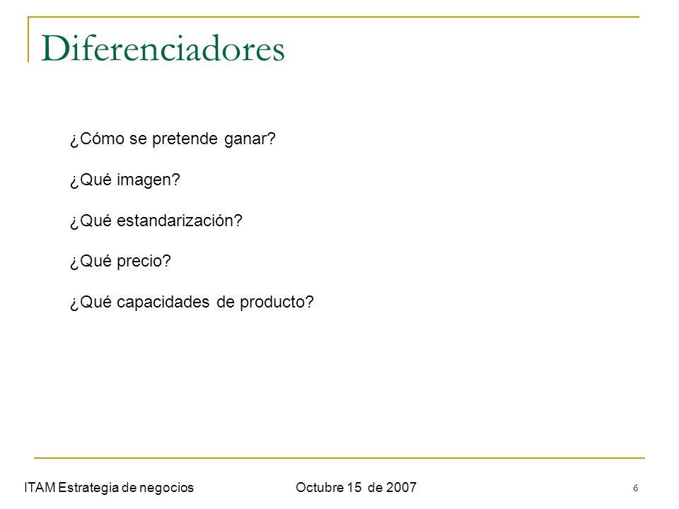 6 Diferenciadores ITAM Estrategia de negociosOctubre 15 de 2007 ¿Cómo se pretende ganar? ¿Qué imagen? ¿Qué estandarización? ¿Qué precio? ¿Qué capacida