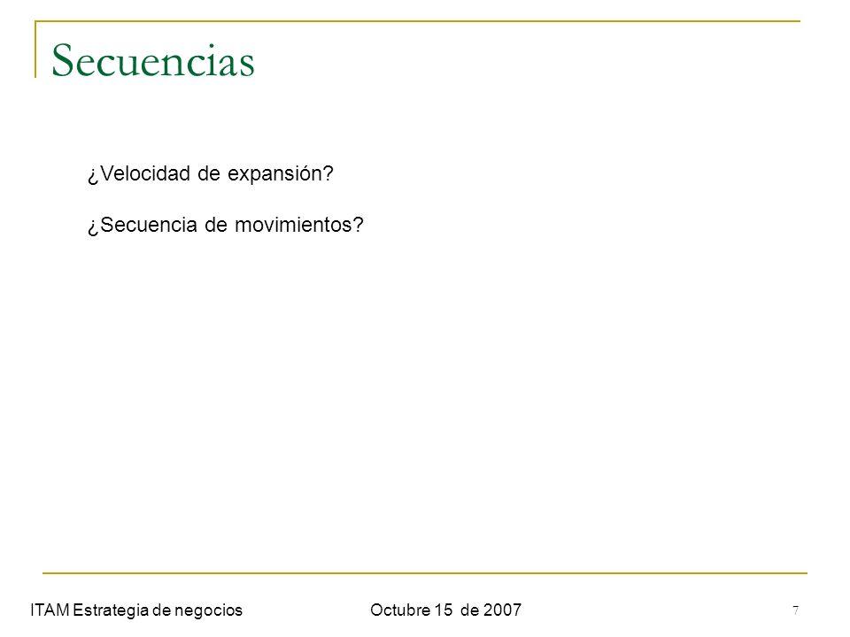 7 Secuencias ITAM Estrategia de negociosOctubre 15 de 2007 ¿Velocidad de expansión? ¿Secuencia de movimientos?