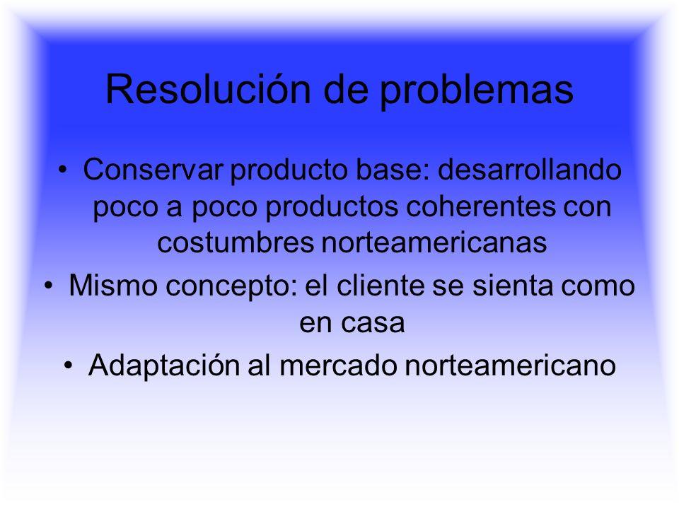 Resolución de problemas Conservar producto base: desarrollando poco a poco productos coherentes con costumbres norteamericanas Mismo concepto: el cliente se sienta como en casa Adaptación al mercado norteamericano