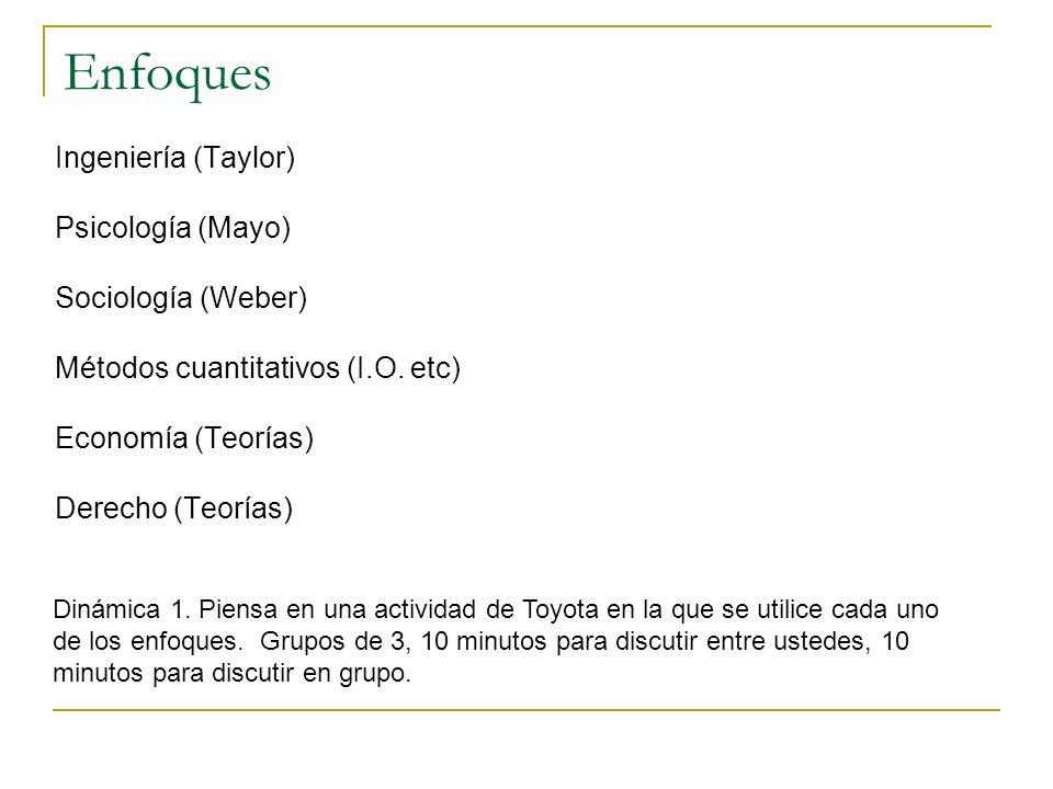 Enfoques Ingeniería (Taylor) Psicología (Mayo) Sociología (Weber) Métodos cuantitativos (I.O.
