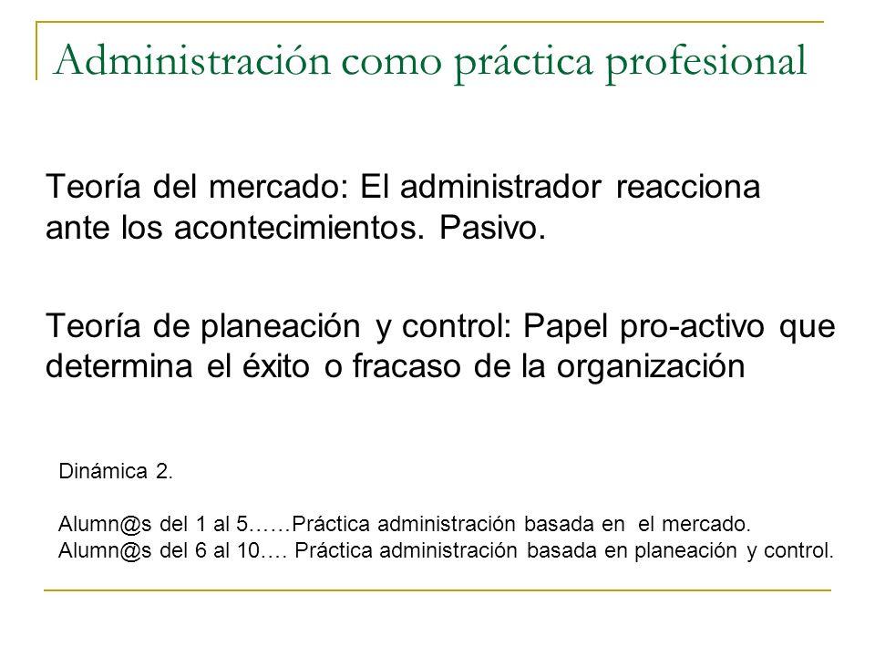 Administración como práctica profesional Teoría del mercado: El administrador reacciona ante los acontecimientos. Pasivo. Teoría de planeación y contr