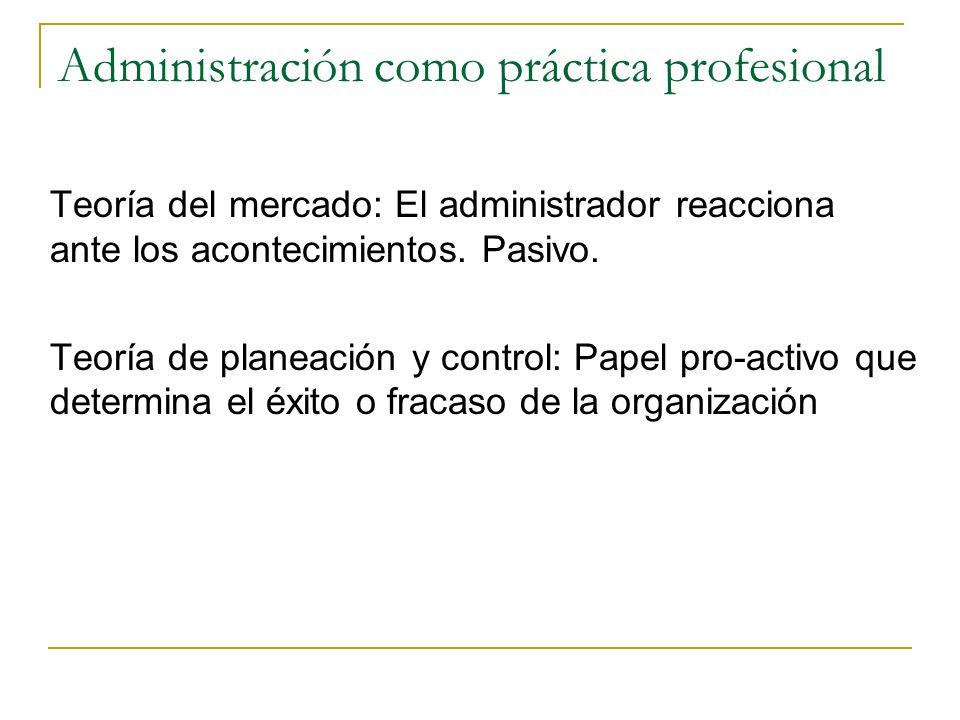 Plan de Clase La corriente Clásica 1.Frederick Taylor 2.