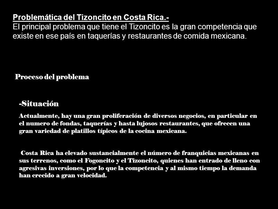 Problemática del Tizoncito en Costa Rica.- El principal problema que tiene el Tizoncito es la gran competencia que existe en ese país en taquerías y r