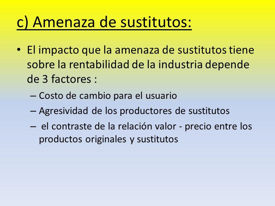 c) Amenaza de sustitutos: El impacto que la amenaza de sustitutos tiene sobre la rentabilidad de la industria depende de 3 factores : – Costo de cambi