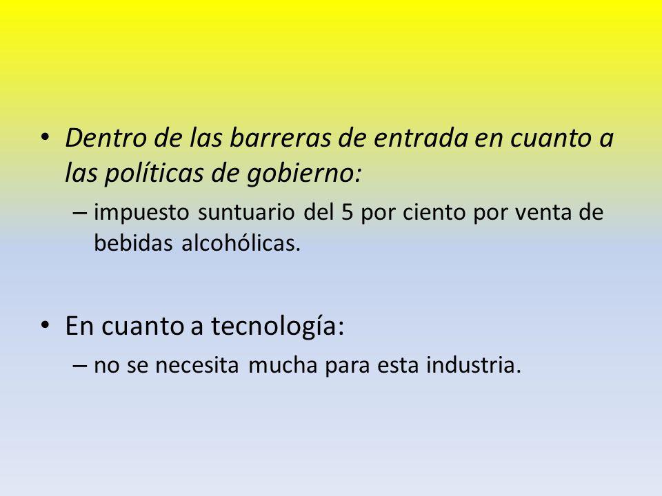 Dentro de las barreras de entrada en cuanto a las políticas de gobierno: – impuesto suntuario del 5 por ciento por venta de bebidas alcohólicas. En cu