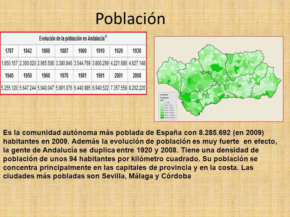Población Es la comunidad autónoma más poblada de España con 8.285.692 (en 2009) habitantes en 2009.