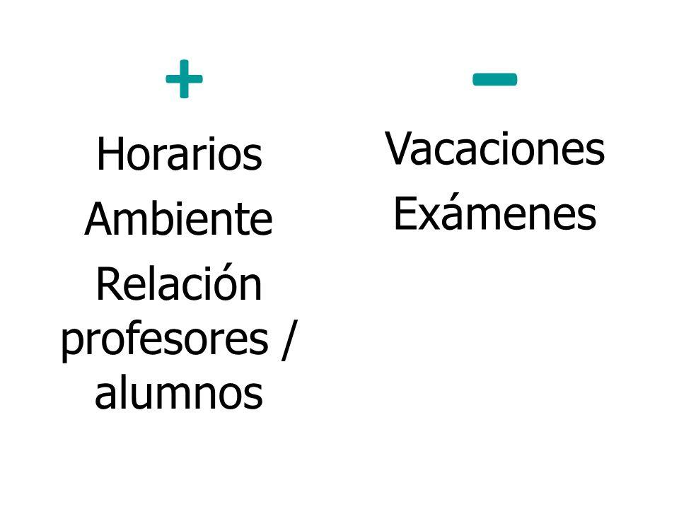 - Horarios Ambiente Relación profesores / alumnos + Vacaciones Exámenes