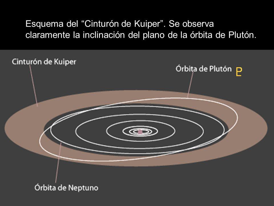Esquema del Cinturón de Kuiper. Se observa claramente la inclinación del plano de la órbita de Plutón.