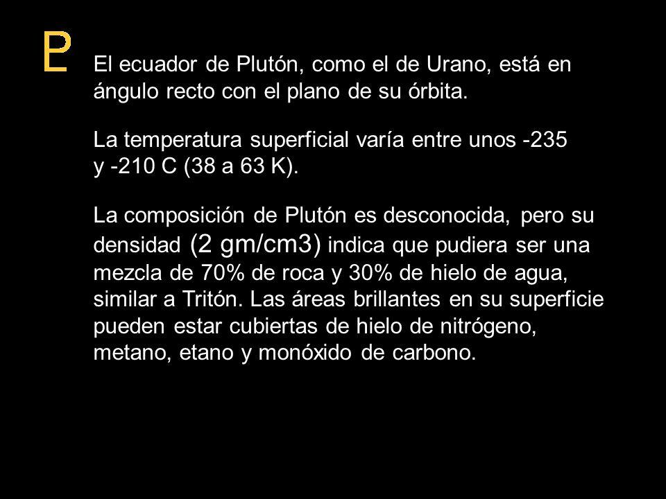 El ecuador de Plutón, como el de Urano, está en ángulo recto con el plano de su órbita. La temperatura superficial varía entre unos -235 y -210 C (38