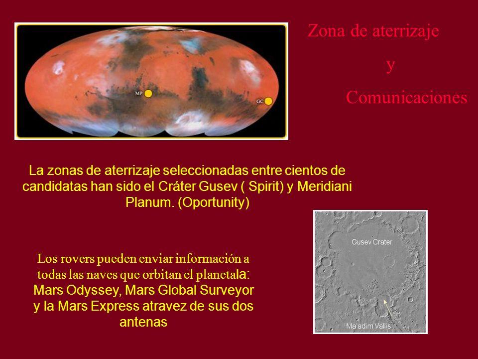 Zona de aterrizaje y Comunicaciones La zonas de aterrizaje seleccionadas entre cientos de candidatas han sido el Cráter Gusev ( Spirit) y Meridiani Pl