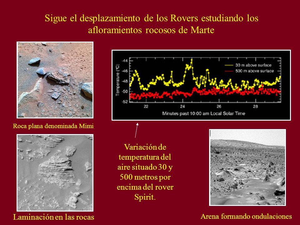 Sigue el desplazamiento de los Rovers estudiando los afloramientos rocosos de Marte Laminación en las rocas Roca plana denominada Mimi Arena formando