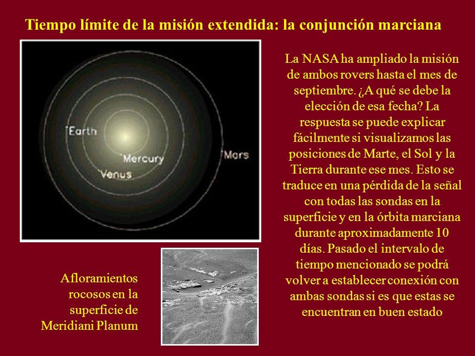 Tiempo límite de la misión extendida: la conjunción marciana La NASA ha ampliado la misión de ambos rovers hasta el mes de septiembre. ¿A qué se debe
