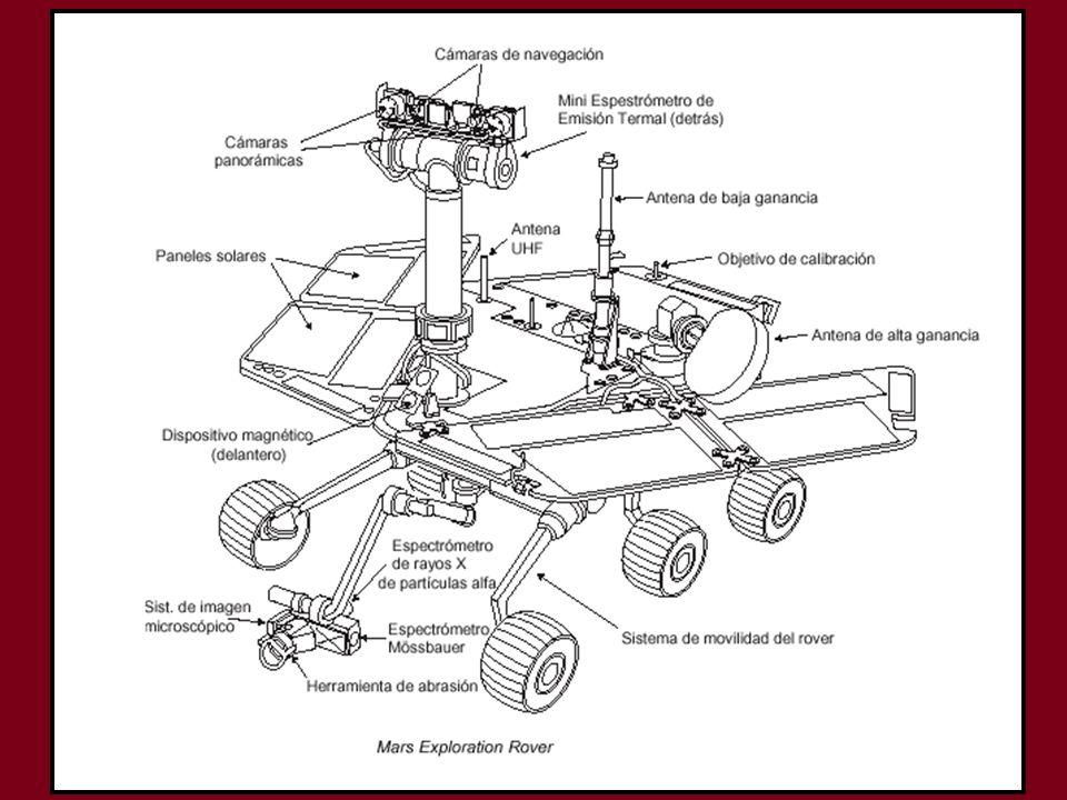 Entrada en la atmósfera El escudo protector delantero y trasero sirven de protección durante los siete meses de viaje a Marte.