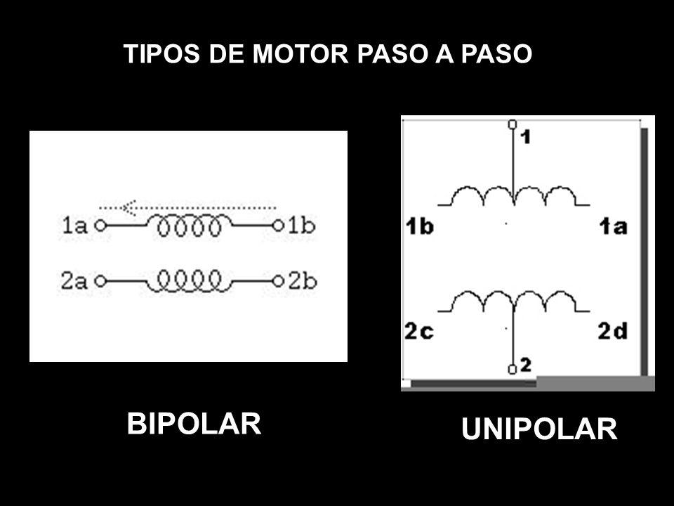 TIPOS DE MOTOR PASO A PASO BIPOLAR UNIPOLAR