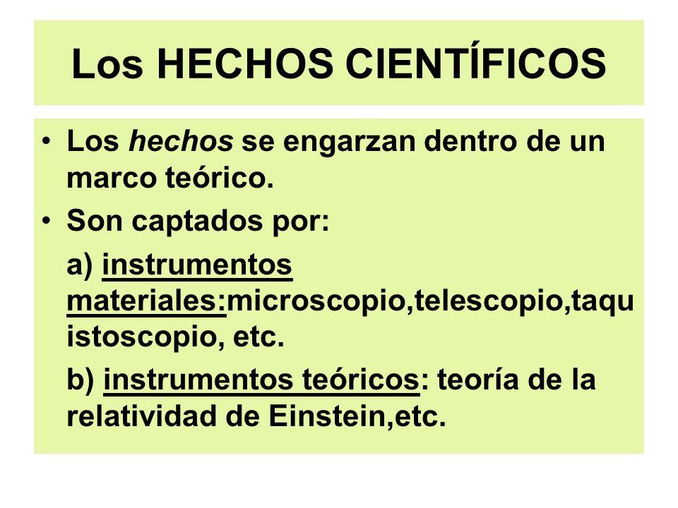 Los HECHOS CIENTÍFICOS Los hechos se engarzan dentro de un marco teórico. Son captados por: a) instrumentos materiales:microscopio,telescopio,taqu ist