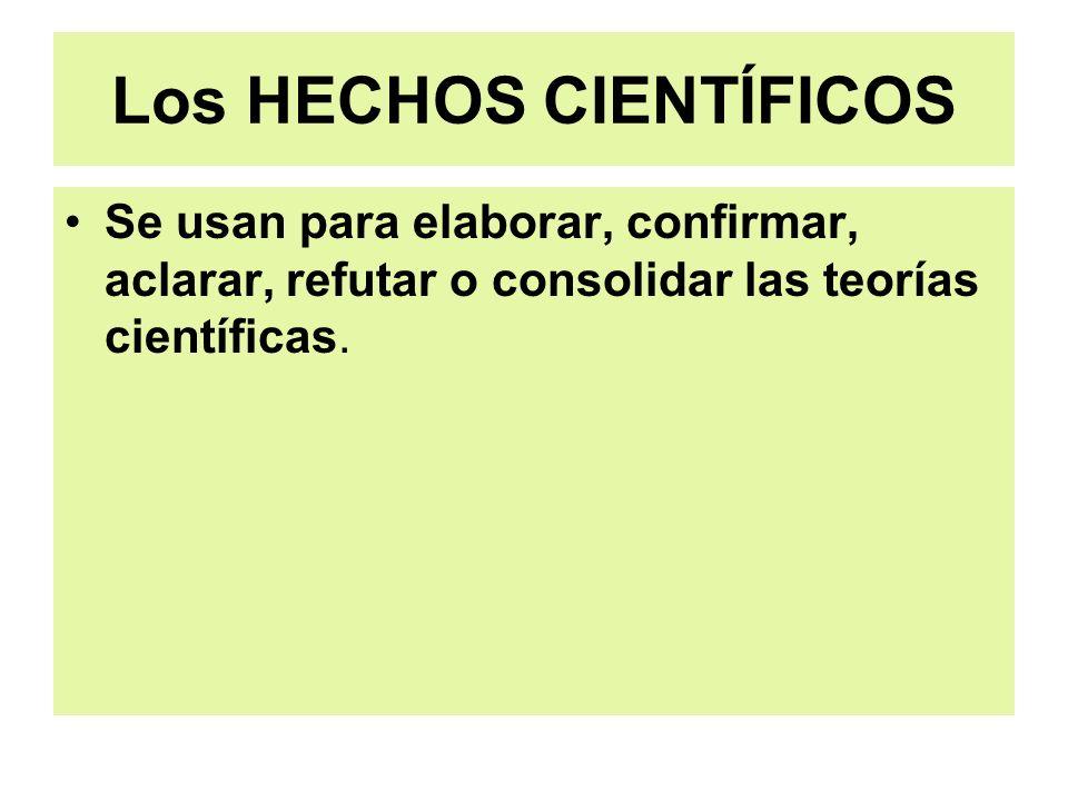 Los HECHOS CIENTÍFICOS Se usan para elaborar, confirmar, aclarar, refutar o consolidar las teorías científicas.