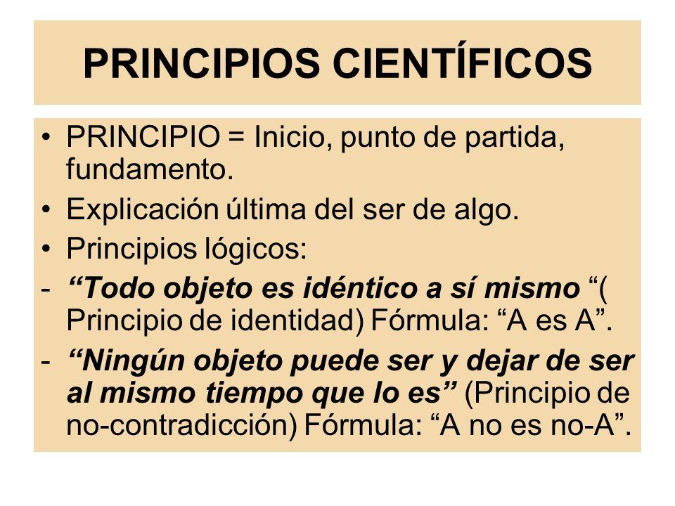 PRINCIPIOS CIENTÍFICOS PRINCIPIO = Inicio, punto de partida, fundamento. Explicación última del ser de algo. Principios lógicos: -Todo objeto es idént