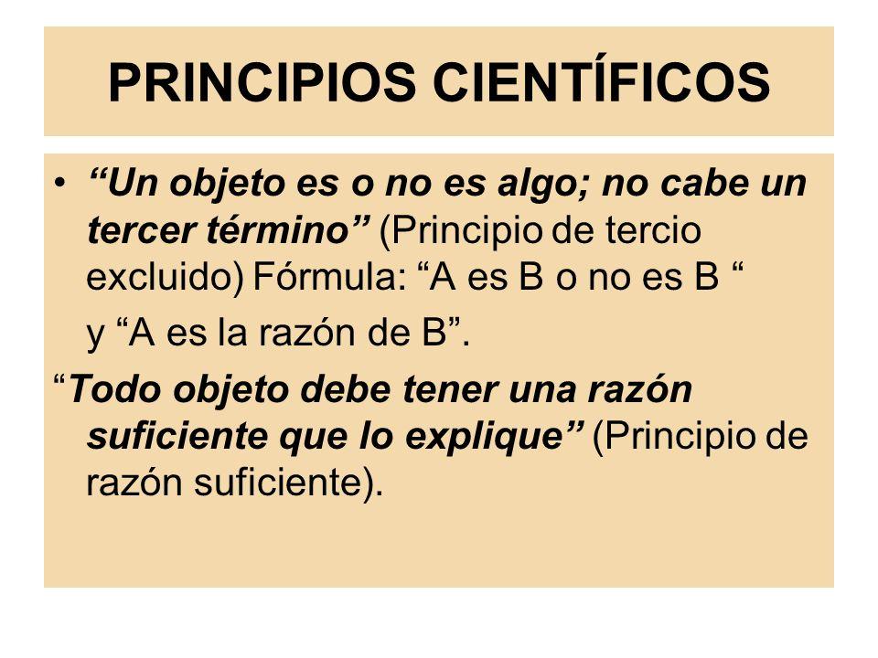 PRINCIPIOS CIENTÍFICOS Un objeto es o no es algo; no cabe un tercer término (Principio de tercio excluido) Fórmula: A es B o no es B y A es la razón d