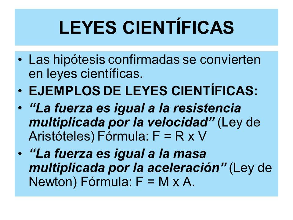 LEYES CIENTÍFICAS Las hipótesis confirmadas se convierten en leyes científicas. EJEMPLOS DE LEYES CIENTÍFICAS: La fuerza es igual a la resistencia mul