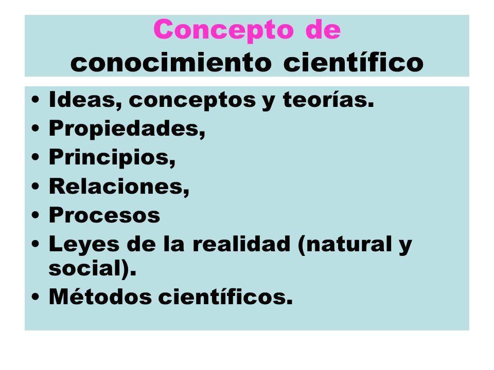 Concepto de conocimiento científico Ideas, conceptos y teorías. Propiedades, Principios, Relaciones, Procesos Leyes de la realidad (natural y social).