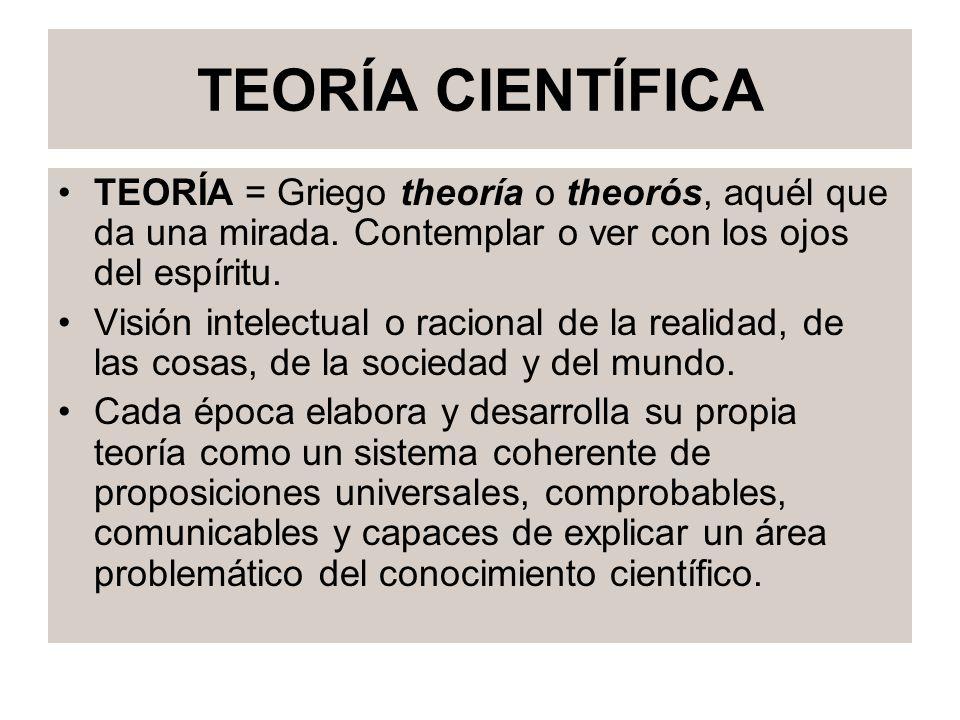 TEORÍA CIENTÍFICA TEORÍA = Griego theoría o theorós, aquél que da una mirada. Contemplar o ver con los ojos del espíritu. Visión intelectual o raciona
