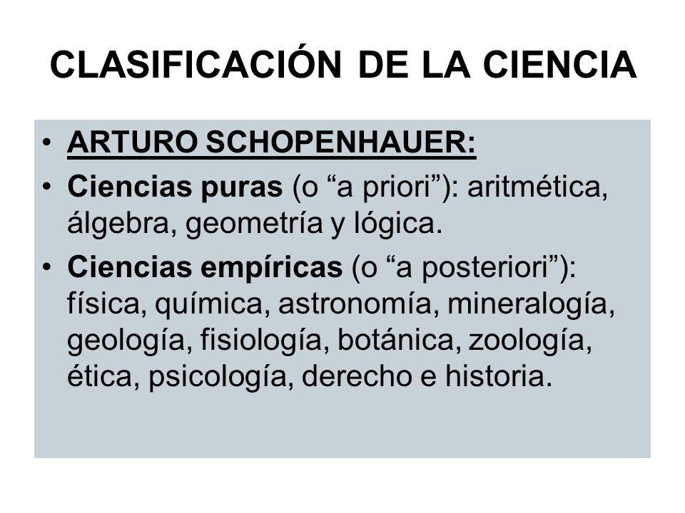 CLASIFICACIÓN DE LA CIENCIA ARTURO SCHOPENHAUER: Ciencias puras (o a priori): aritmética, álgebra, geometría y lógica. Ciencias empíricas (o a posteri